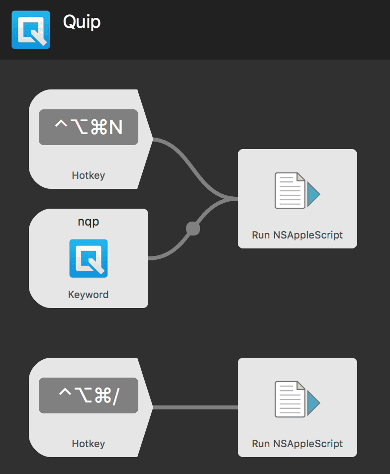 Quip workflow in Alfred